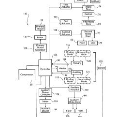 Onan Transfer Switch Diagram Cuts Of Lamb Wiring Generator