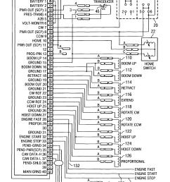 grove crane electrical diagram simple wiring schemagrove crane wiring diagram simple wiring schema potain self erecting [ 2056 x 2908 Pixel ]