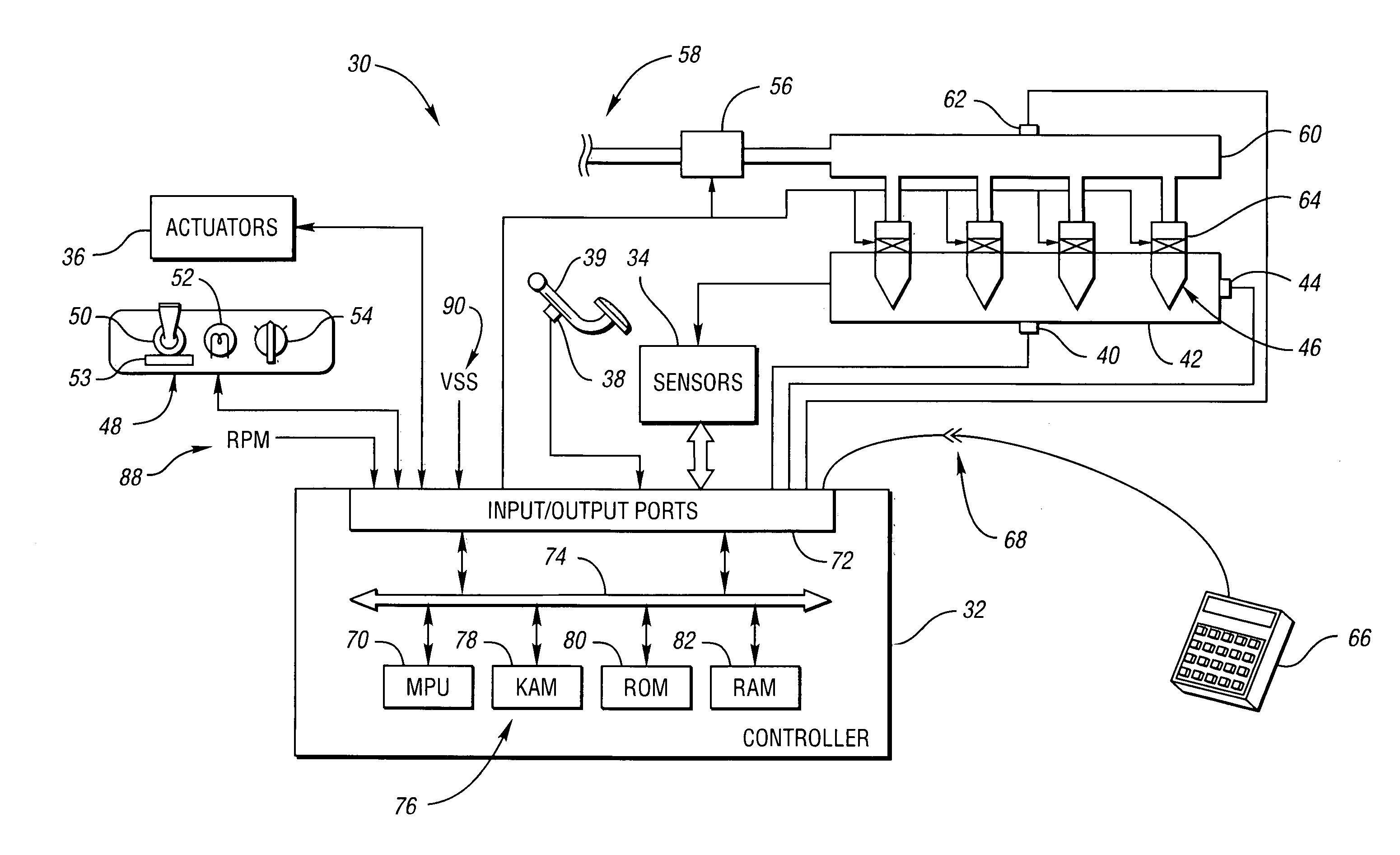 honeywell fcu thermostat wiring diagram gibson guitar pickup diagrams detroit controls
