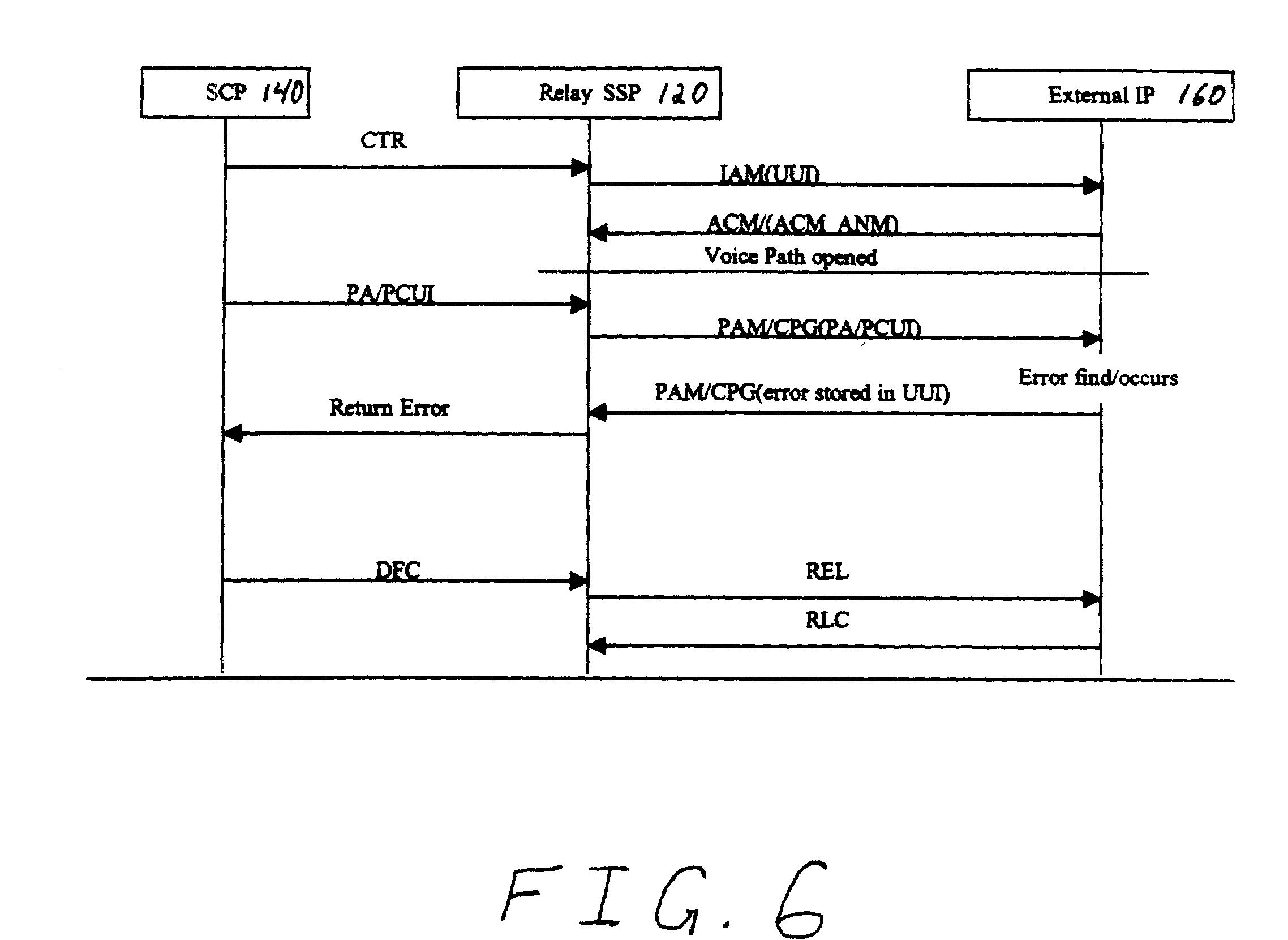 Patent US7035391 Communication Of Intelligent Network Signaling