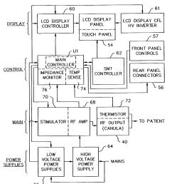 r4030 wiring diagram 20 wiring diagram images wiring taylor dunn carts equipment taylor dunn carts equipment [ 1700 x 2098 Pixel ]