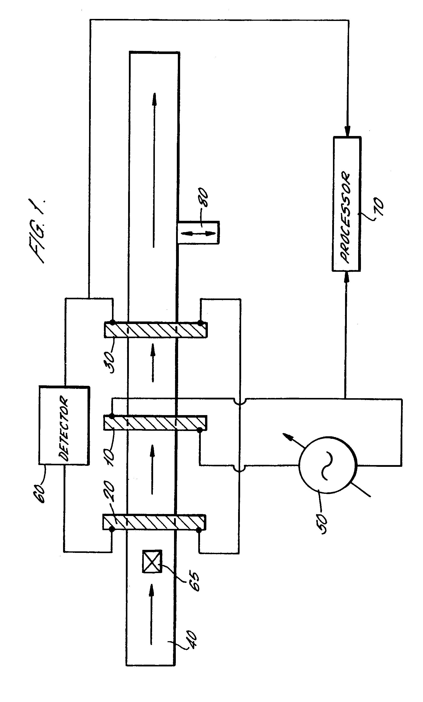 Metal Detector Wiring Diagrams Auto Electrical Diagram And Cd4069 Measuringandtestcircuit Circuit Seekiccom Safeline 38 Data Acquisition