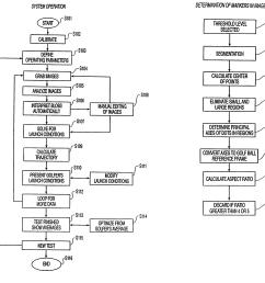 patent drawing [ 3048 x 2833 Pixel ]