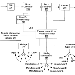 Hps Ballast Wiring Diagram Light Fixture Patent Us7109668 Electronic Lighting Google