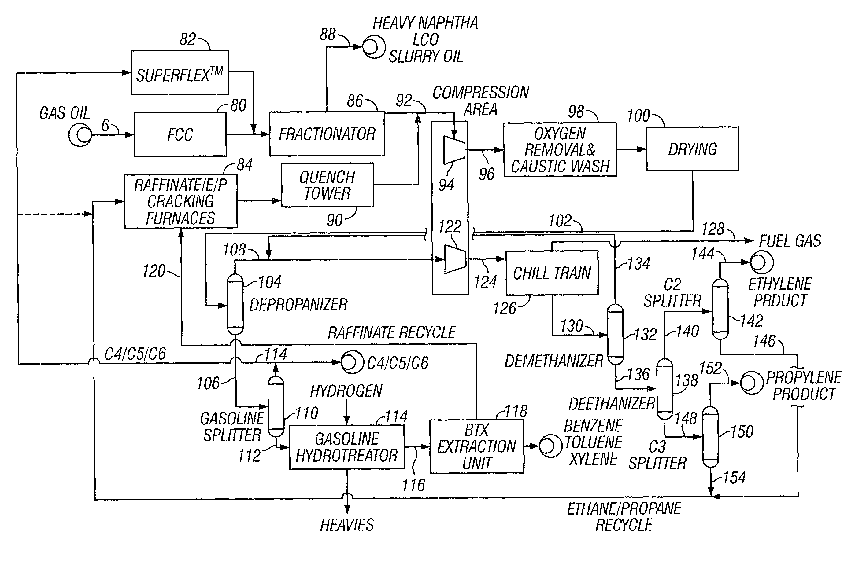 fischer tropsch process flow diagram hierarchy template olefins free engine image