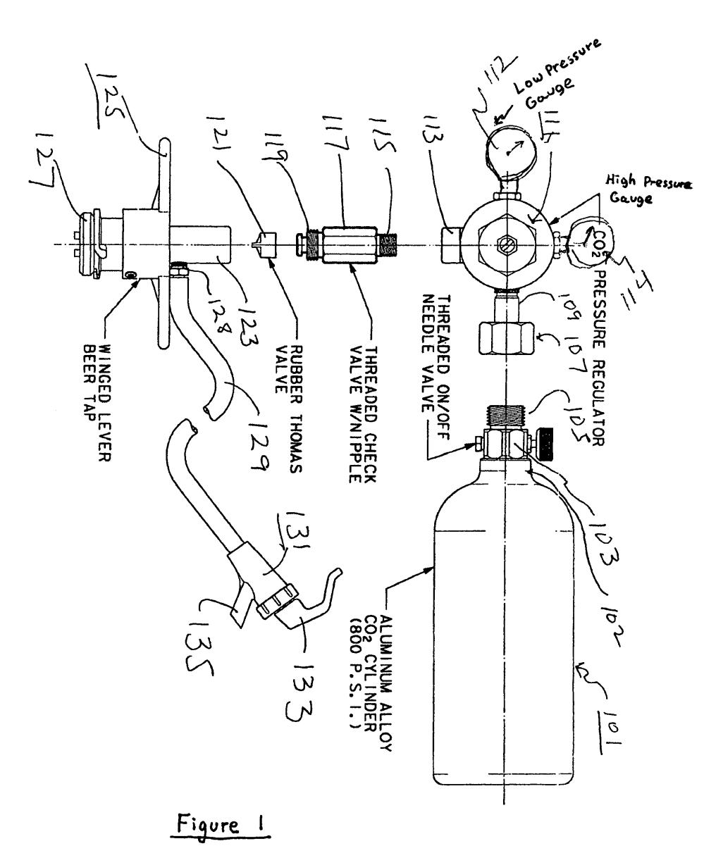 medium resolution of diagram of a beer keg imageresizertoolcom