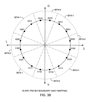 Patent US7142611  MAry phase shift keying (PSK) bit