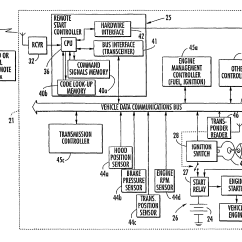 Auto Command Remote Starter Wiring Diagram Sickle Cell Inheritance Patent Us7205679 Start System For A Vehicle