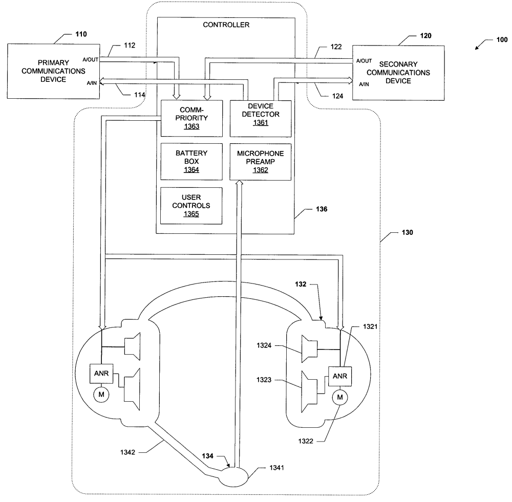 medium resolution of clark wiring diagram simple wiring diagrams bush hog wiring diagram clark wiring diagram