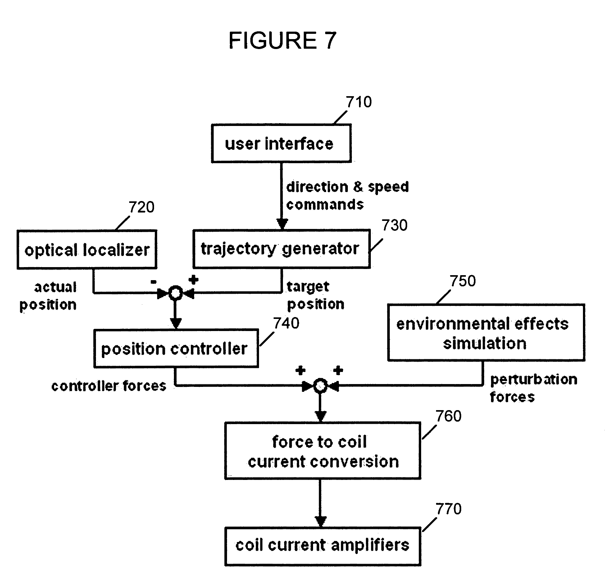 maglev train diagram rockford fosgate pbr300x4 wiring patent us7224252 adaptive magnetic levitation apparatus