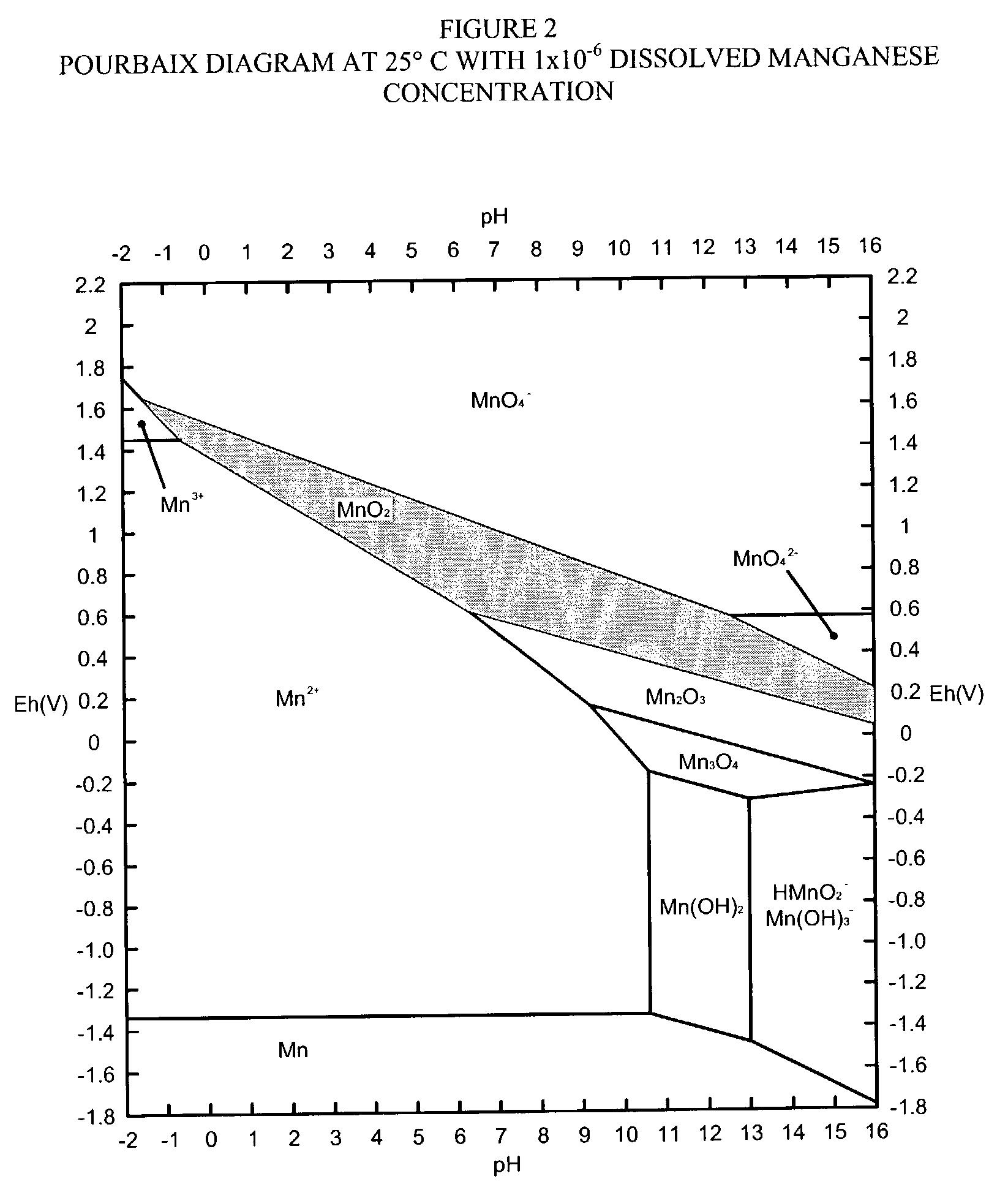 pourbaix diagram manganese 2000 vw fuse box patent us7232782 regeneration pretreatment and