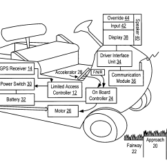 Club Cart Wiring Diagram Woods Mower Deck Belt Patent Us7239965 Method And System For Golf Control