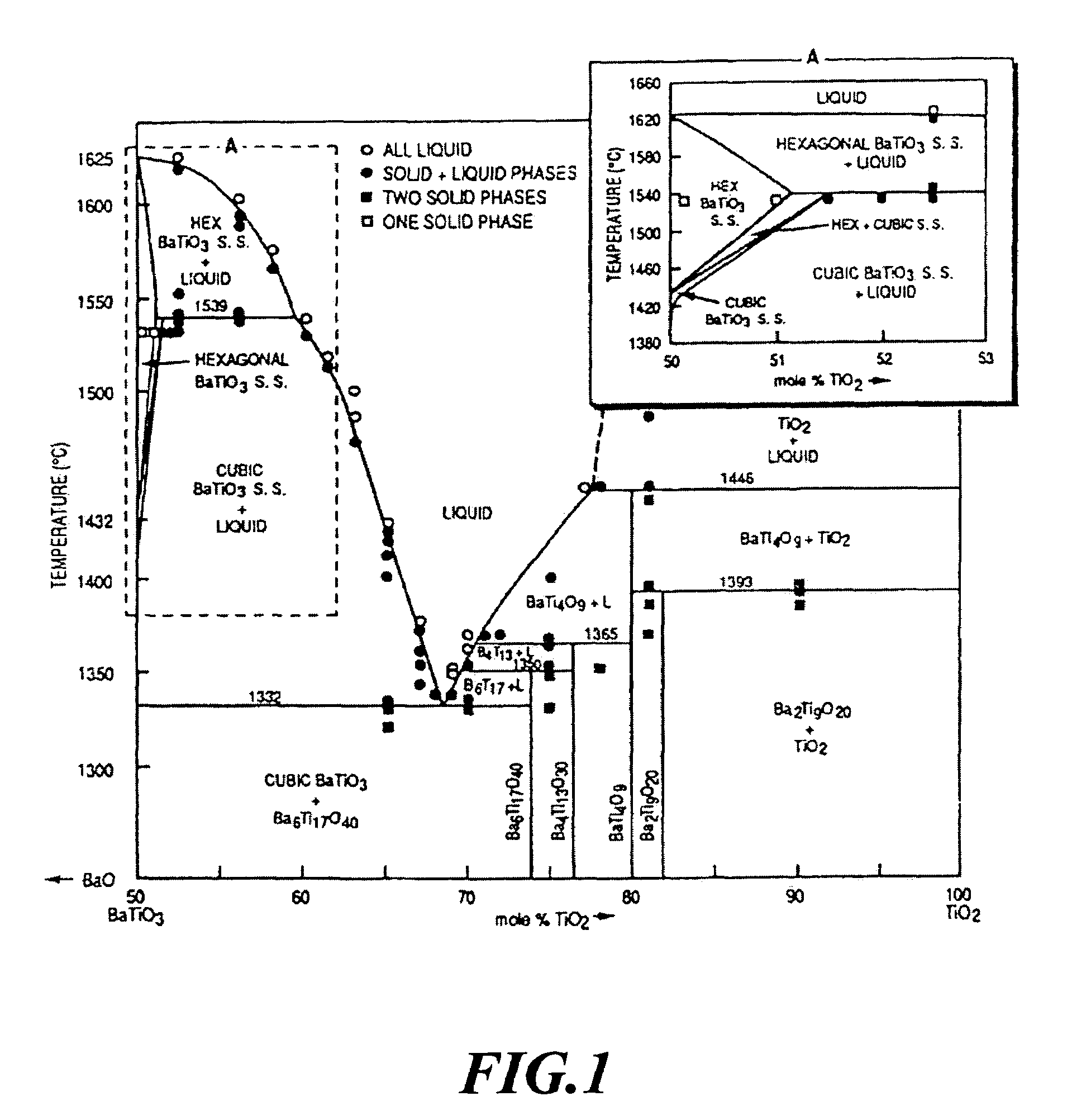 phase diagram about notes transistor wiring for modified knn data from 811 note