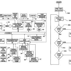 Cdl Pre Trip Inspection Diagram Honda Civic 98 Fuse Box For Heavy Motor Vehicle Impremedia