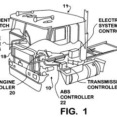 Cdl Pre Trip Inspection Diagram Communication Flow Business Patente Us7263417 User Adaptive Automated