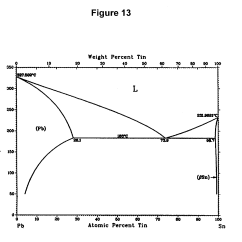Gold Silver Copper Phase Diagram 1984 Evinrude 115 Wiring Patent Us7291513 - Hermetic Wafer-level Packaging For Mems Devices With Low-temperature ...