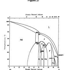 Pourbaix Diagram Nickel Crf50 Wiring Patent Us7291513 Hermetic Wafer Level Packaging For Mems