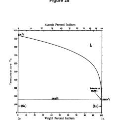 Pourbaix Diagram Nickel Solar Street Light Wiring Patent Us7291513 Hermetic Wafer Level Packaging For Mems