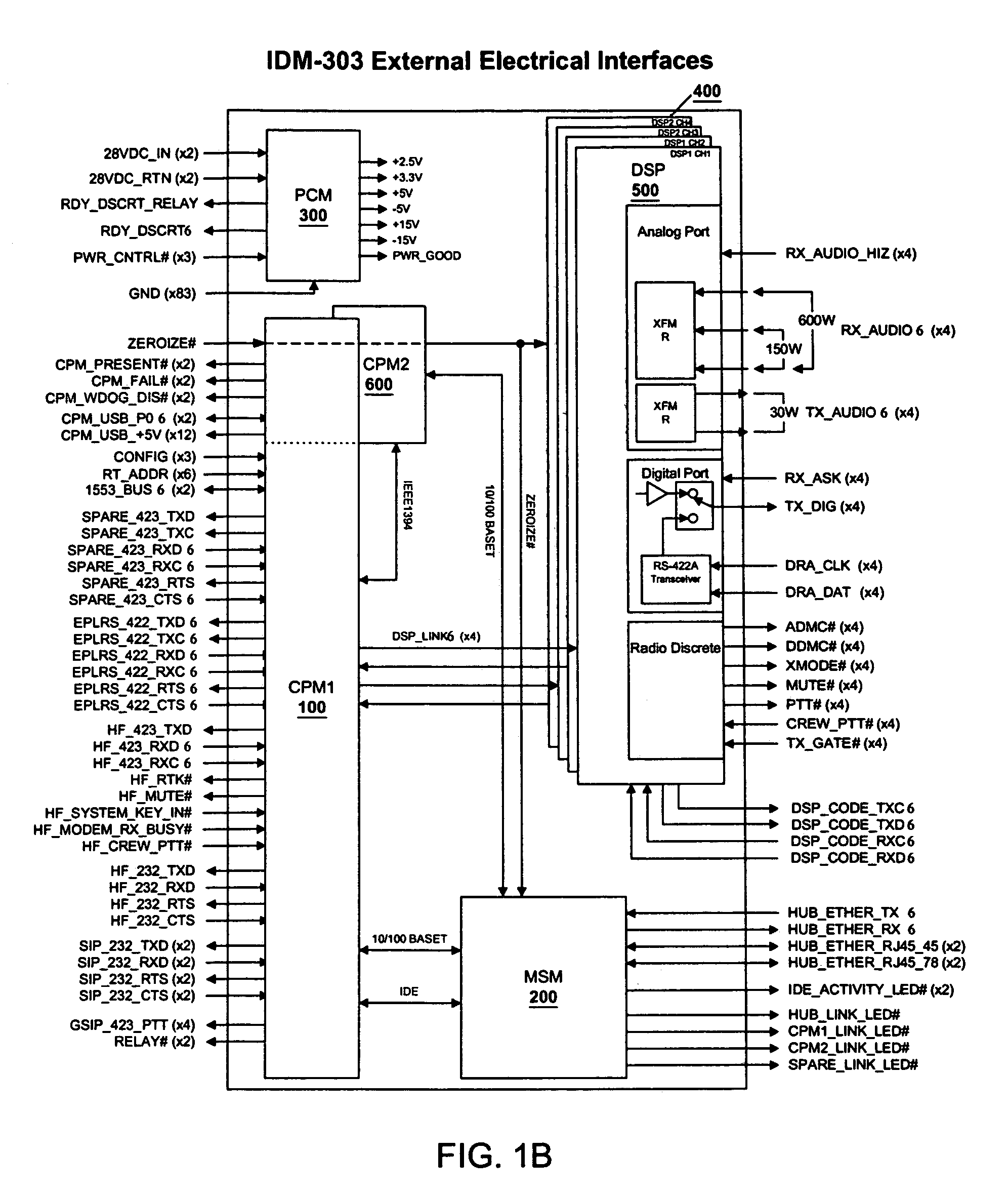 Ford Fuse Diagram B Schematics Wiring Diagrams E Box