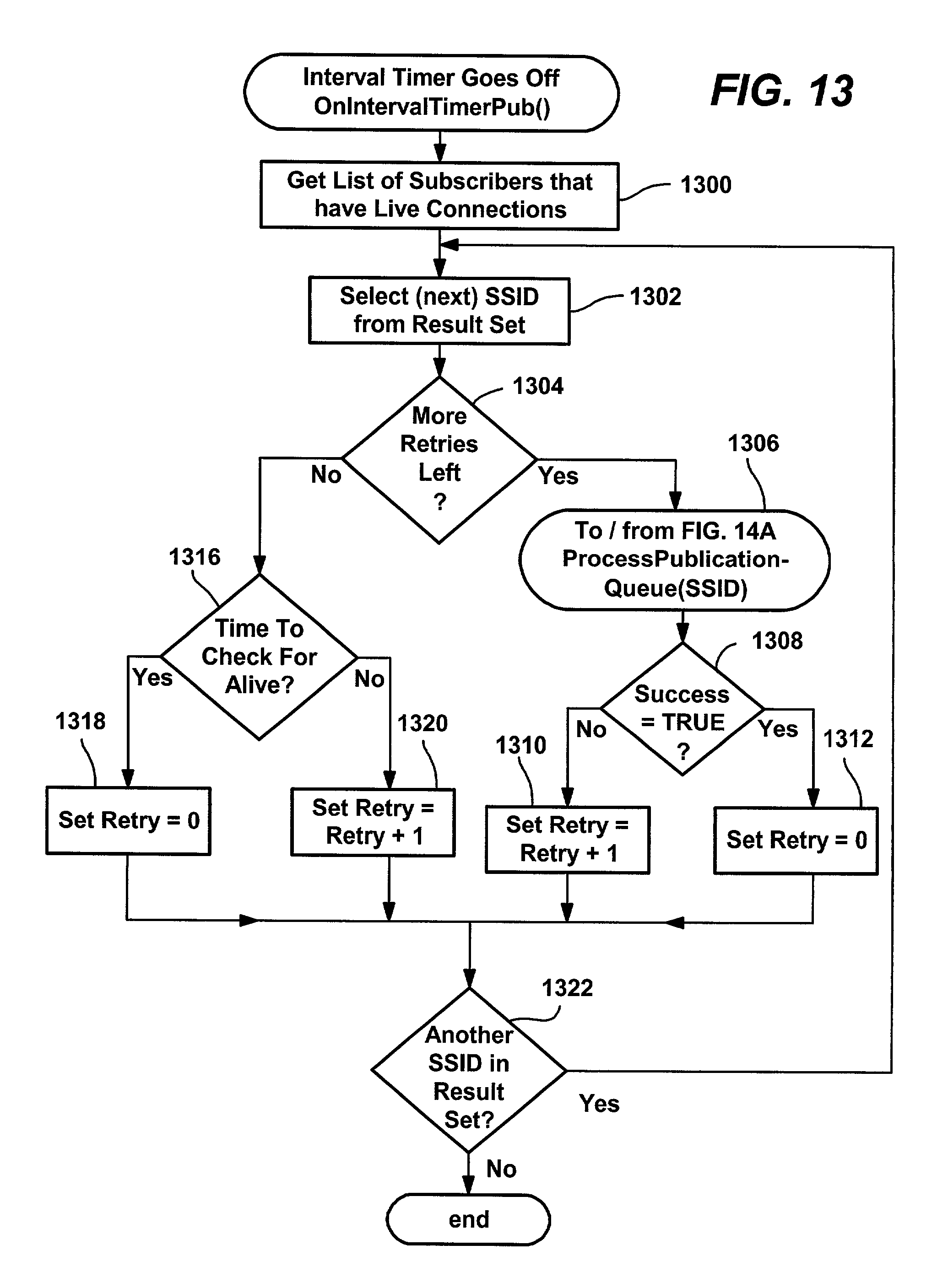 Us7302634b2 schema based services for identity based data access patents