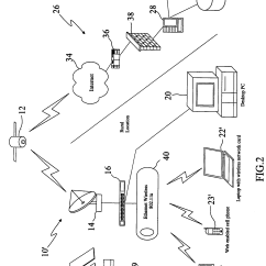 Hotpoint Electric Stove Wiring Diagram 99 F150 Ignition Usb 3 0 To Ethernet Database Of Symbol Source
