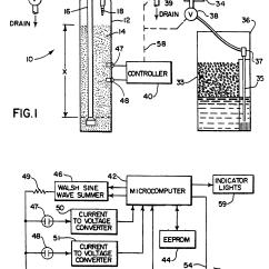 Culligan Water Softener Parts Diagram 2002 Dodge Durango Headlight Wiring Patent Us7329338 Conductivity Sensor For An Ion Exchange