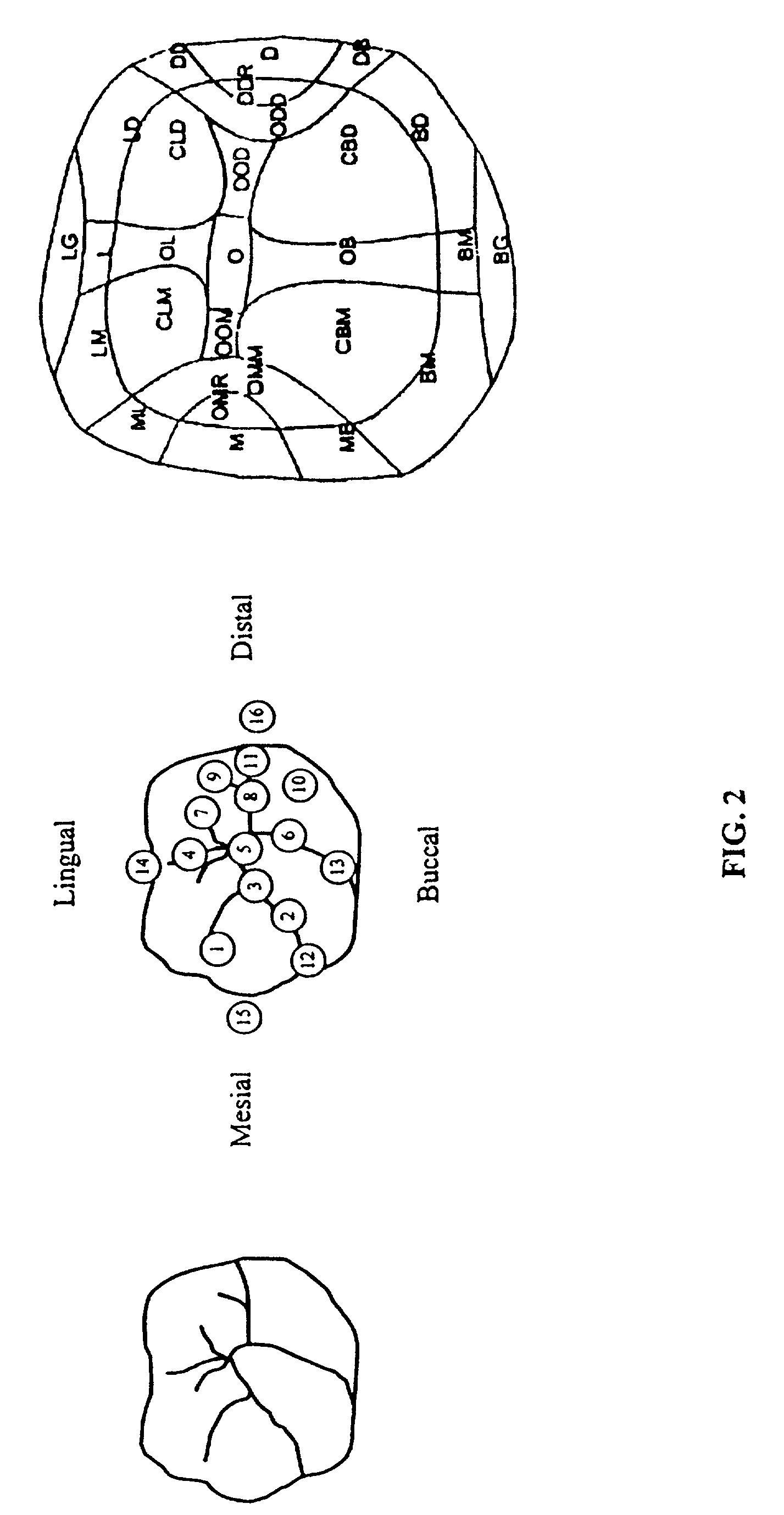Dental X Ray Unit Diagram Dental Laboratory Diagram