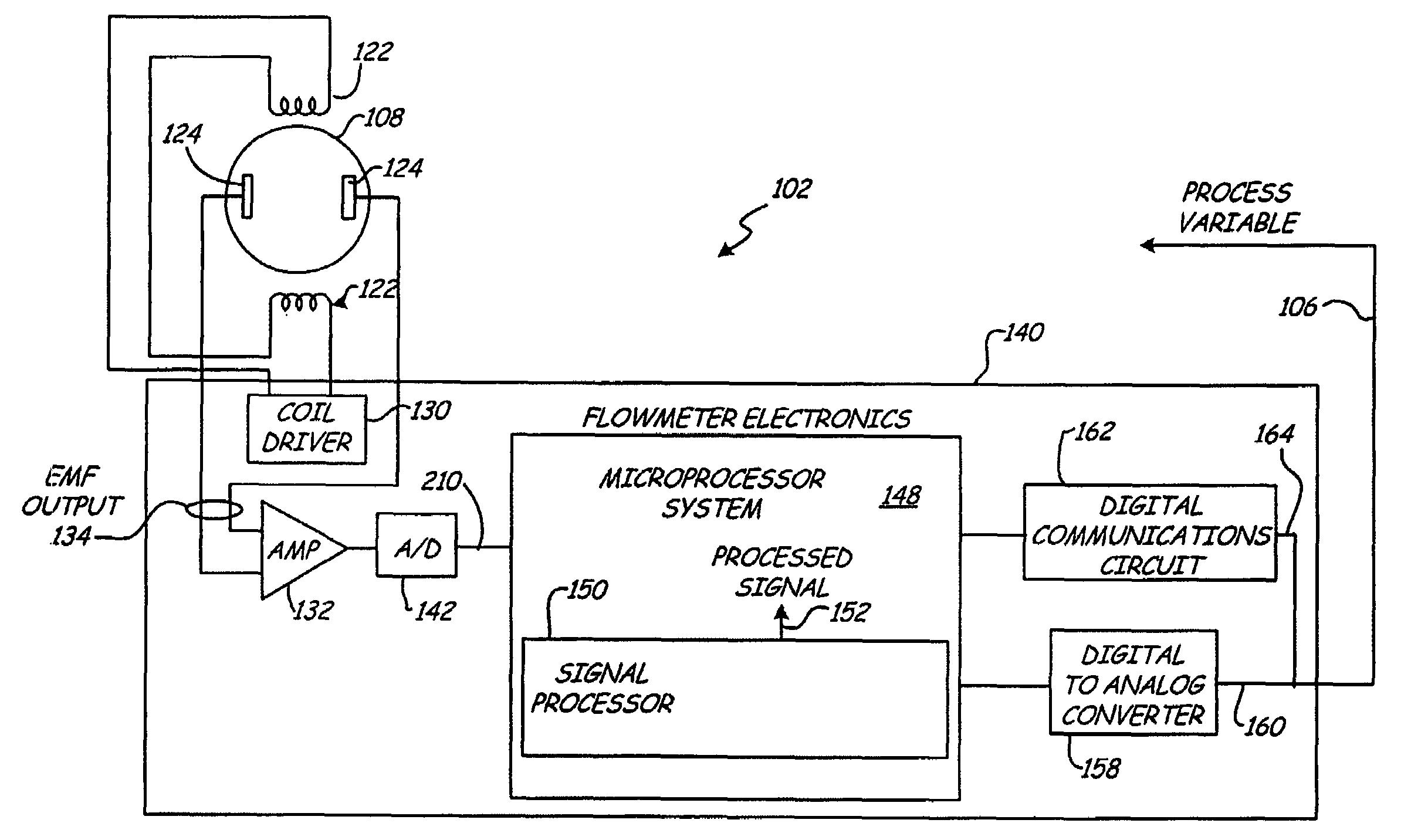 Electromagnetic Pickup Diagram Physical Diagram ~ Elsavadorla