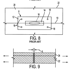 Strain Gauge Wiring Diagram Plug Socket Patent Us7379632 Fiber Optic Bragg Grating