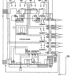 hot air furnace wiring diagram starting know about wiring diagram  [ 1818 x 2175 Pixel ]