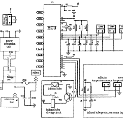 Rheem Air Conditioner Thermostat Wiring Diagram Yamaha Mio Headlight Luxaire Conditioning