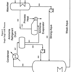 Ammonia Cooling System Diagram Contactor Wiring Diagrams Patent Us7405340 Process For Recovering Paraxylene