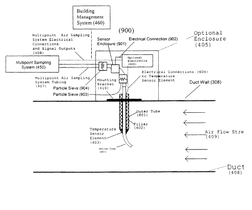 small resolution of pyromation rtd wiring diagram pyromation discover your wiring patent us7415901 duct probe assembly system for multipoint