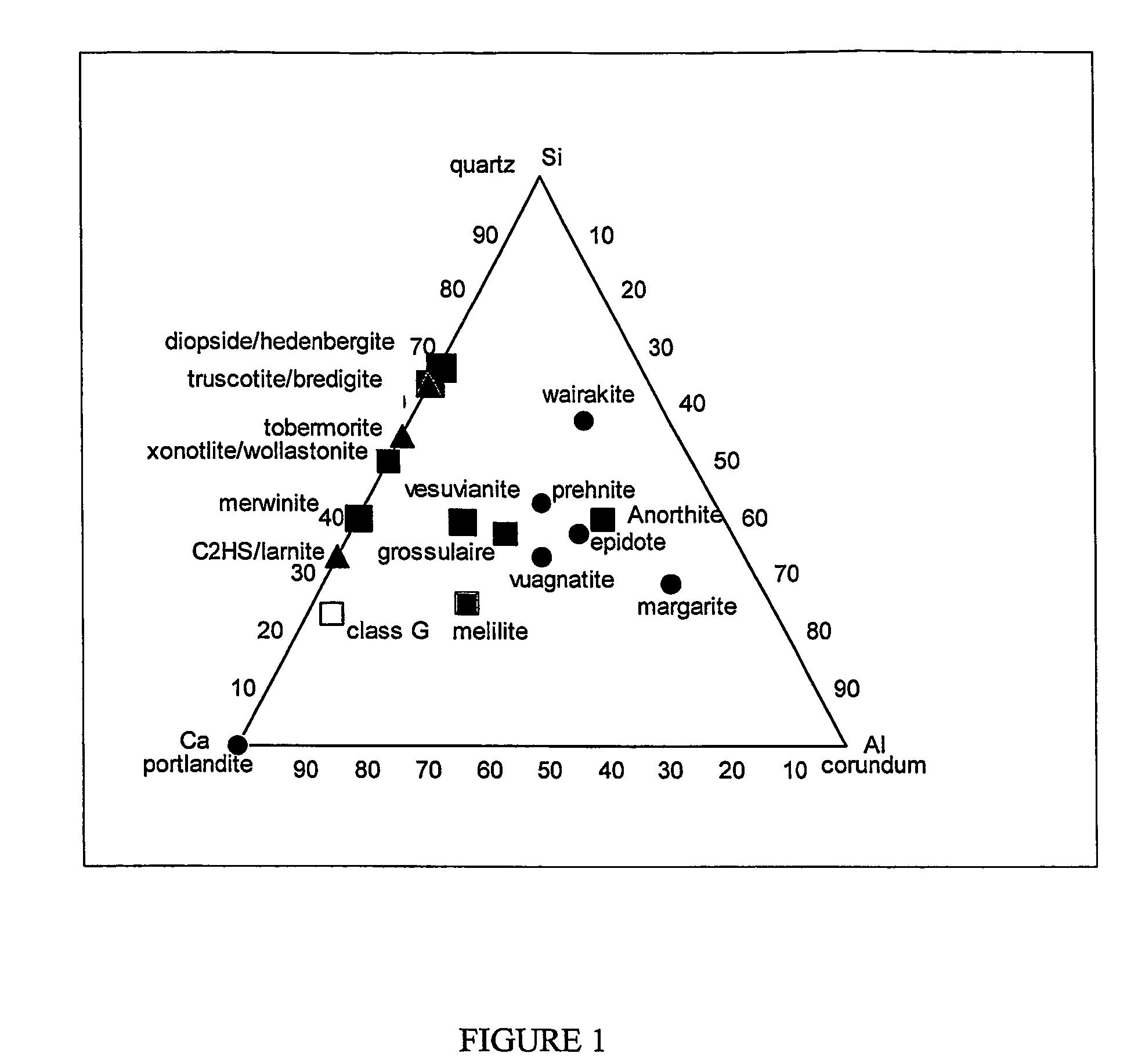 Phase Diagram Of Magnesium