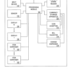 Inventory Control Flow Diagram 110 Volt Plug Wiring Patent Us7546277 - Method And Apparatus For Dynamically Managing Vending Machine ...