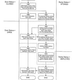 intermotive gateway wiring diagram gtwy401 a1 u2022 138dhw co arris gateway wiring diagram arris gateway wiring [ 1977 x 2527 Pixel ]