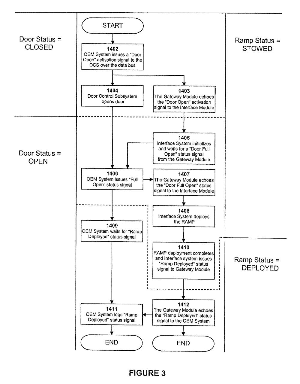 medium resolution of intermotive gateway wiring diagram gtwy401 a1 u2022 138dhw co arris gateway wiring diagram arris gateway wiring