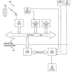 intermotive gateway wiring diagram 34 wiring diagram adt pulse gateway wiring diagram u verse gateway wiring [ 2072 x 2454 Pixel ]