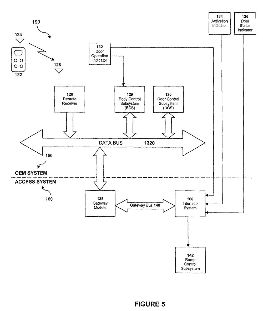 medium resolution of intermotive gateway wiring diagram 34 wiring diagram adt pulse gateway wiring diagram u verse gateway wiring