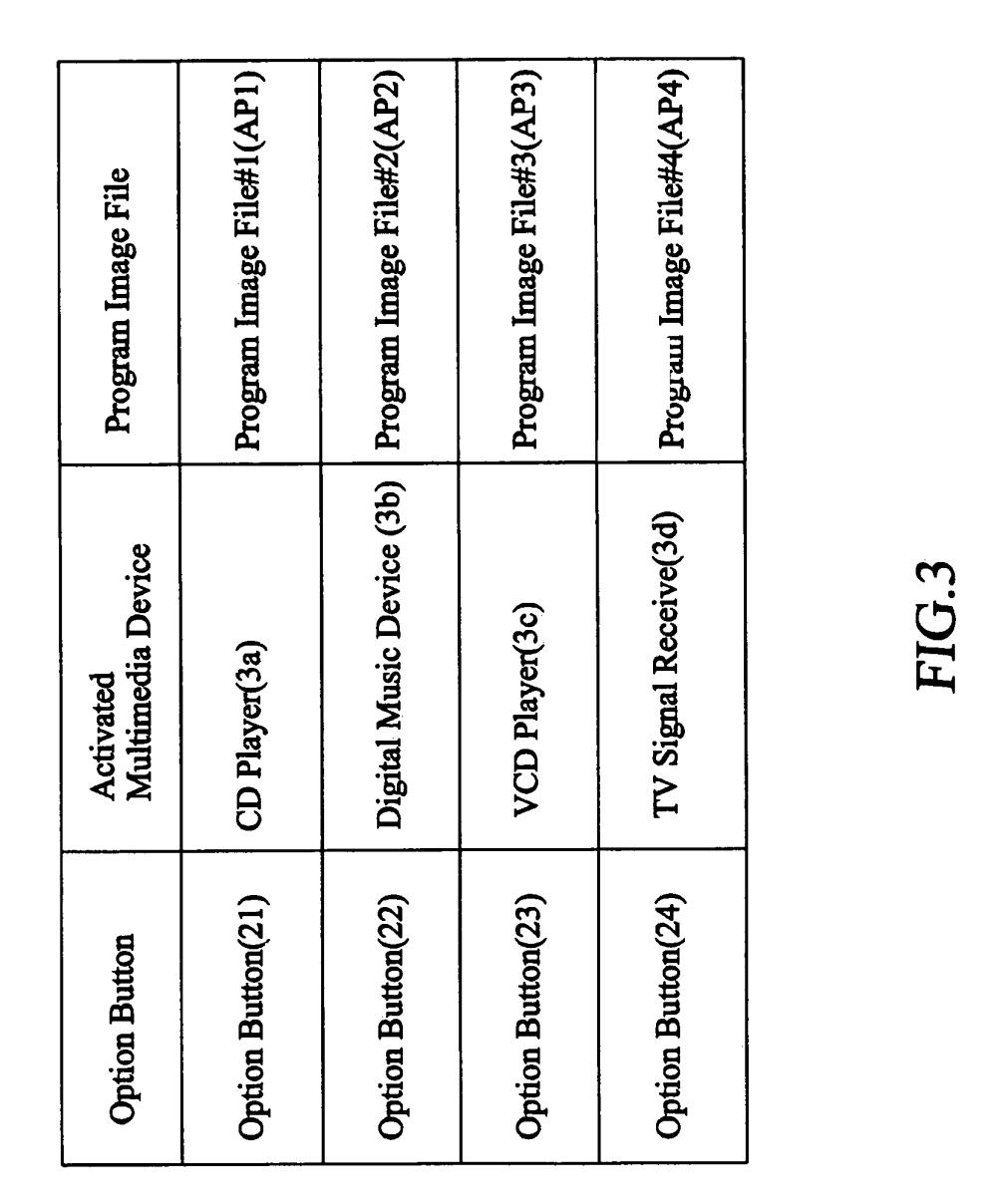 medium resolution of block diagram vcd player
