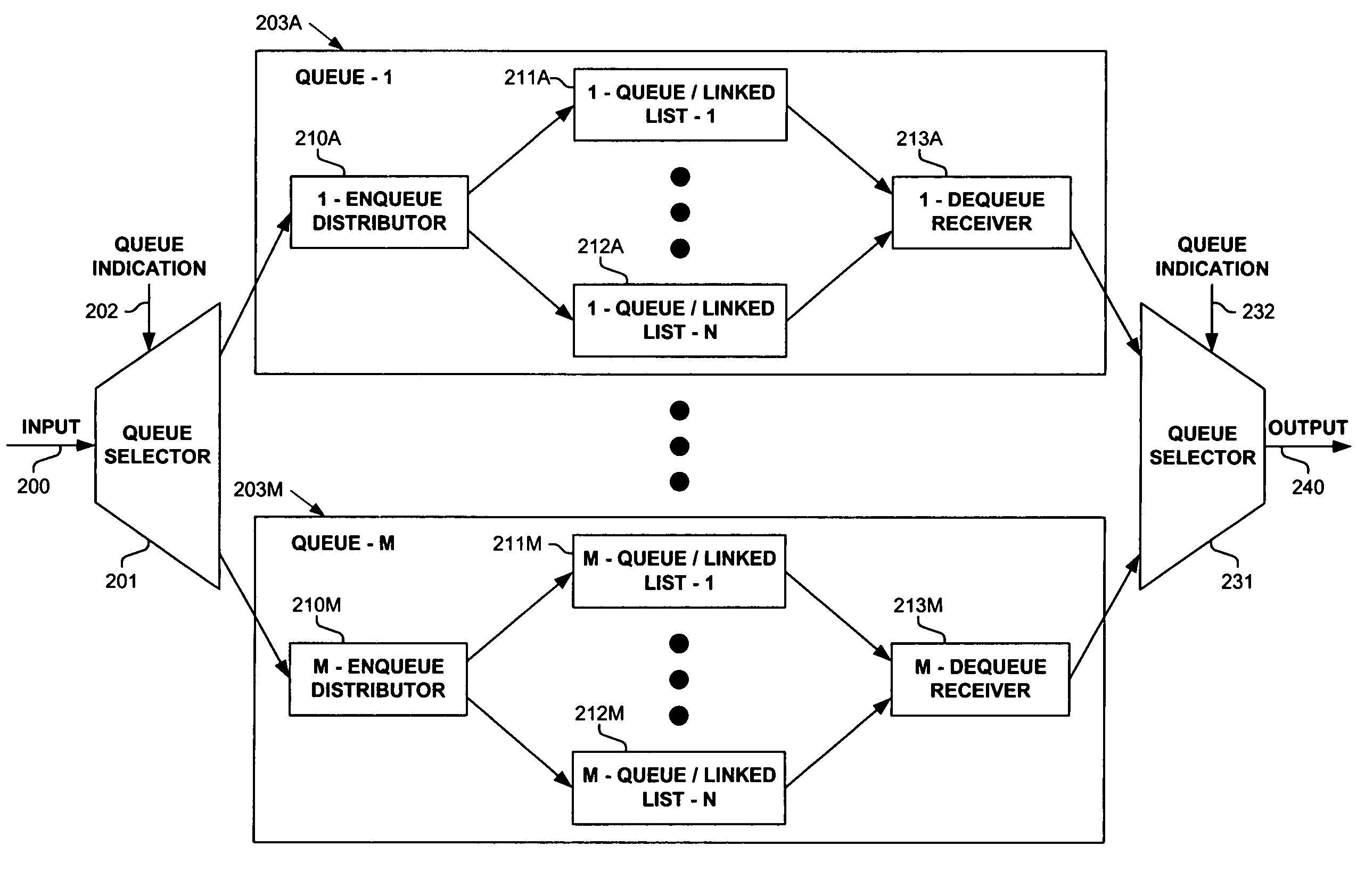 memory hierarchy diagram 4 pole dimmer switch patent us7627870 method and apparatus for a data