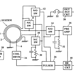 Gold Detector Circuit Diagram Nissan X Trail T30 Radio Wiring Patent Us7656153 Metal With Improved Receiver