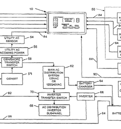 each circuit board repair is supported with a standard limited warranty portable generator onan ensign installation manual the bidder is encouraged to  [ 2556 x 1793 Pixel ]