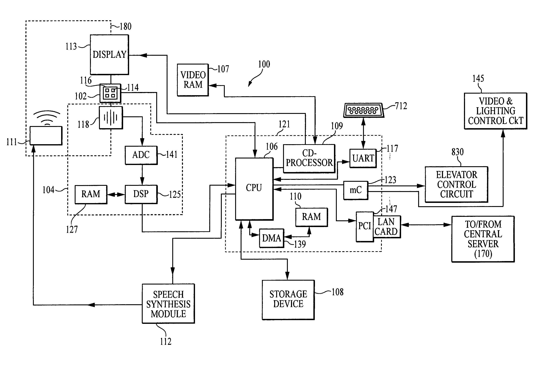 Elevator Block Diagram – The Wiring Diagram