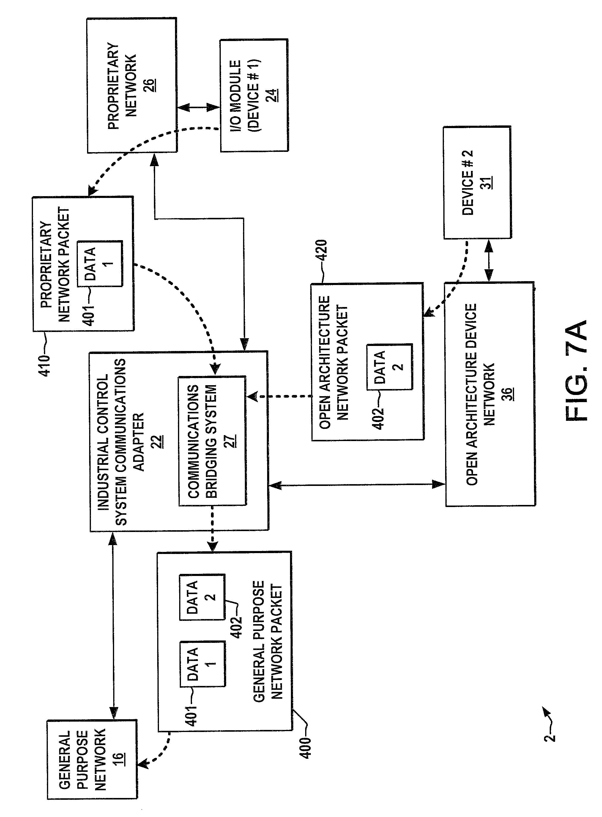 Industrial Ethernet Wiring Diagrams : 35 Wiring Diagram
