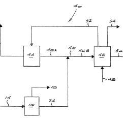 Fischer Tropsch Process Flow Diagram Volkswagen Tiguan Wiring Patent Us7737312 Production Of Linear Alkyl Benzene