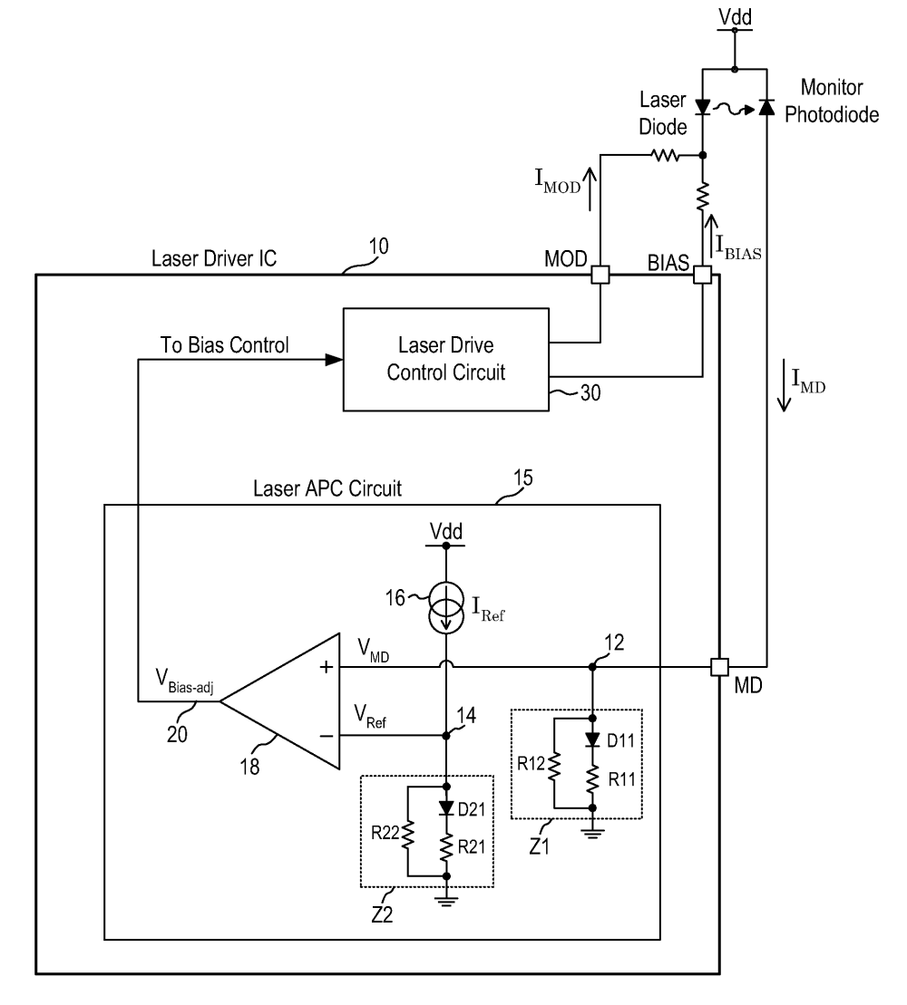 medium resolution of  gaas laser diode diagram laser driver automatic power control