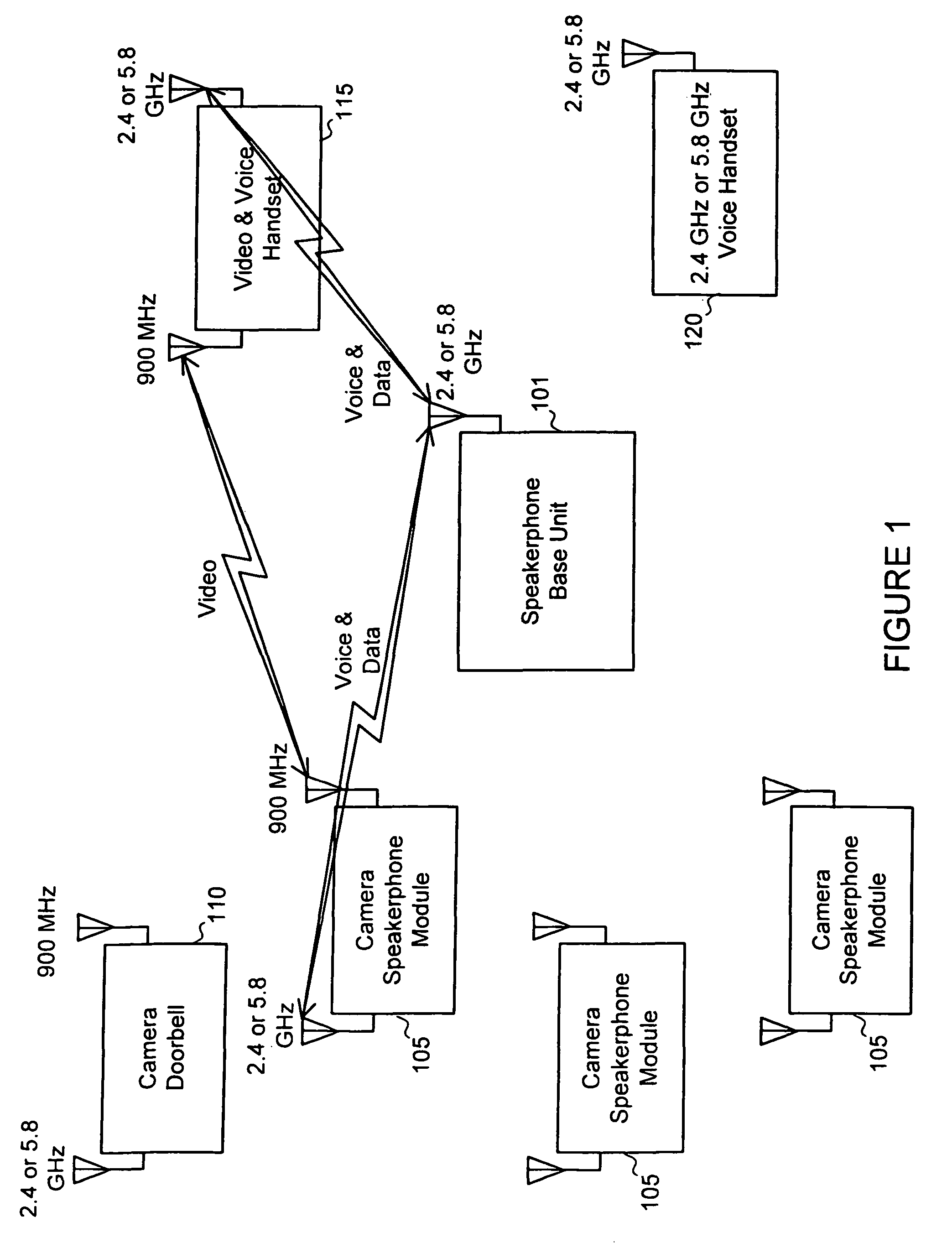 Wiring For Telephone System