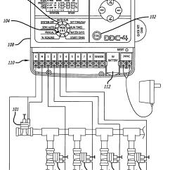 Esp Ltd Guitar Wiring Diagram How To Make A Conceptual Framework Diagrams Library