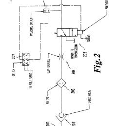 pto wiring diagram wiring diagram blogs muncie pto wiring diagram ford chelsea pto wiring diagram wiring [ 1889 x 3083 Pixel ]